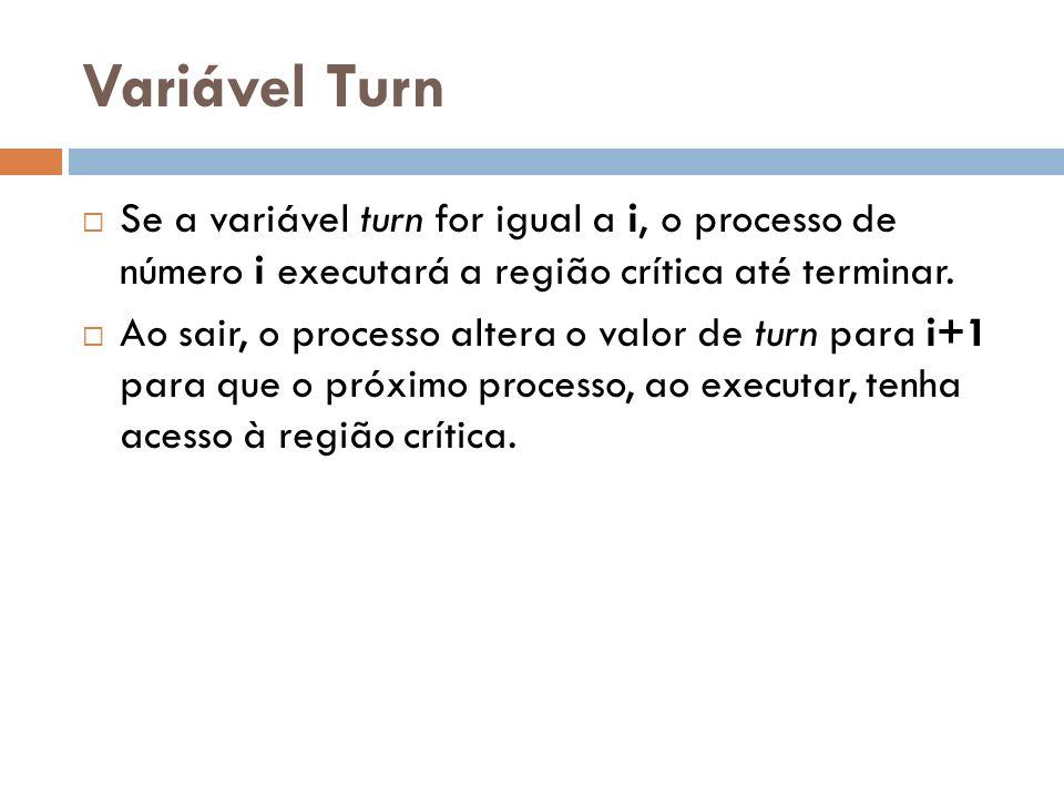 Variável Turn Se a variável turn for igual a i, o processo de número i executará a região crítica até terminar.