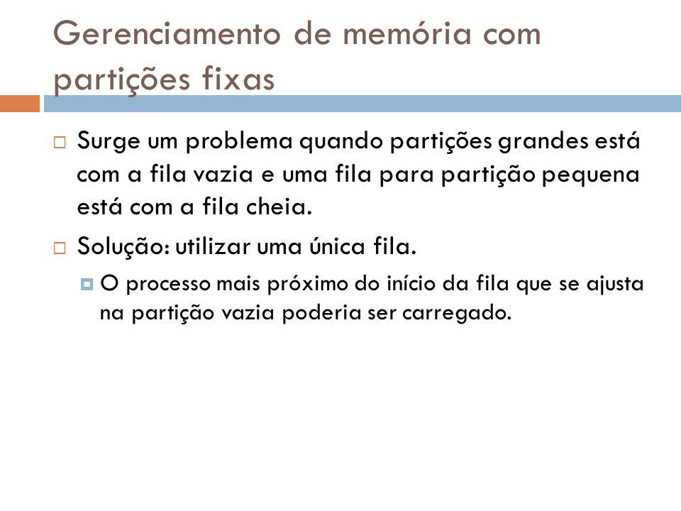 Gerenciamento de memória com partições fixas