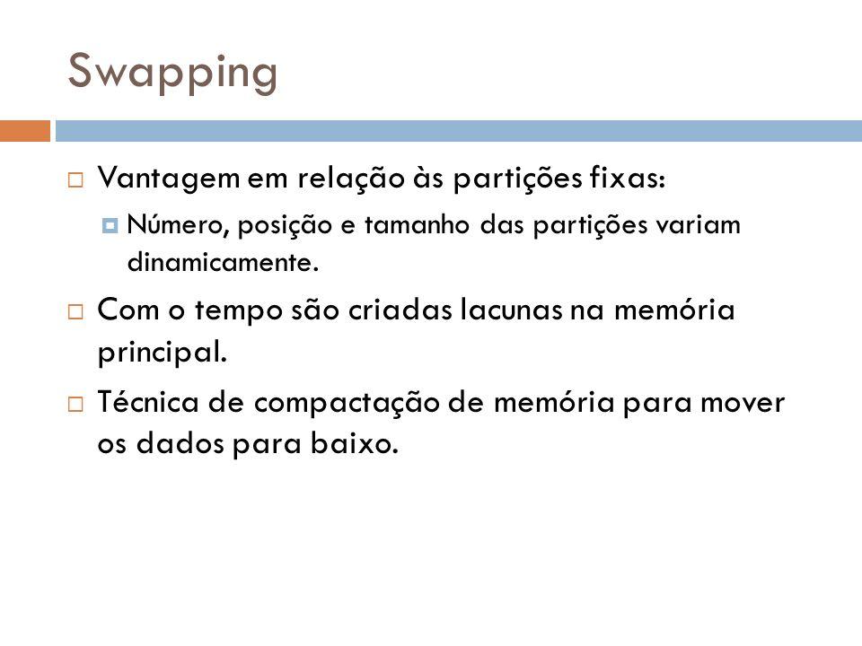Swapping Vantagem em relação às partições fixas: