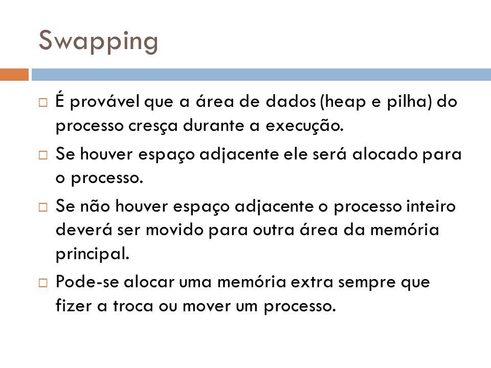 Swapping É provável que a área de dados (heap e pilha) do processo cresça durante a execução.