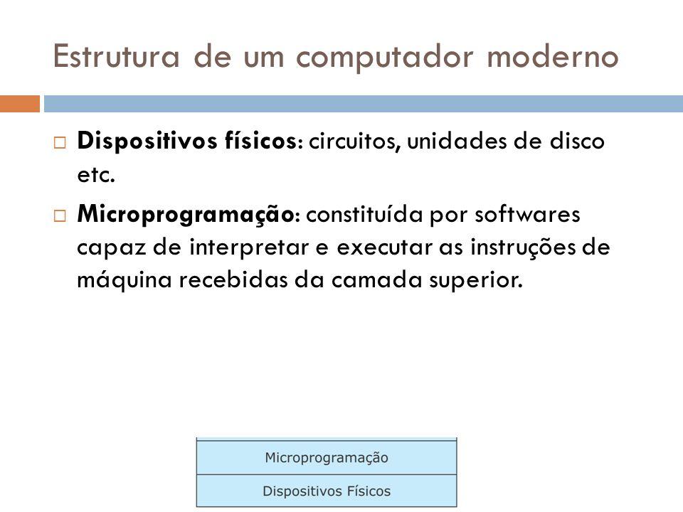 Estrutura de um computador moderno