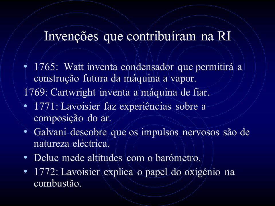 Invenções que contribuíram na RI
