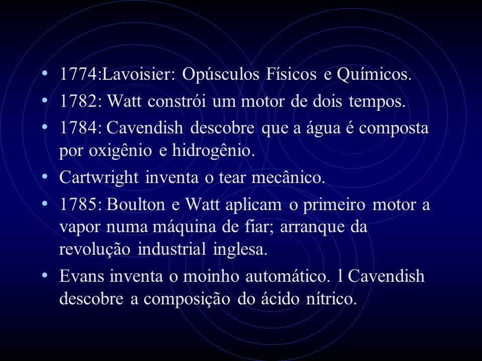 1774:Lavoisier: Opúsculos Físicos e Químicos.