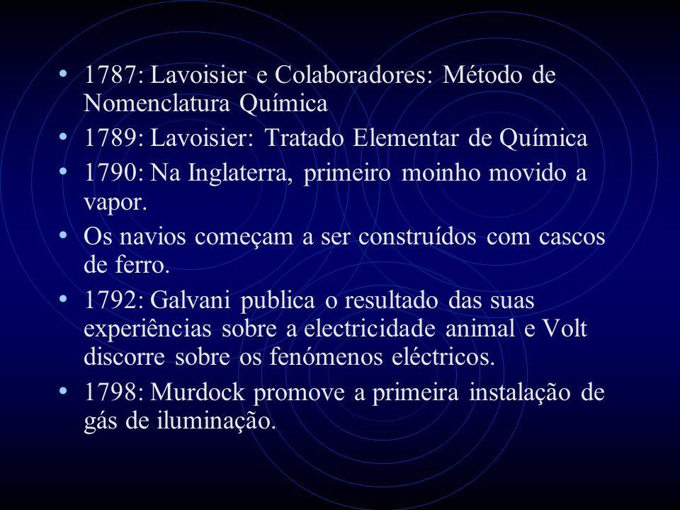 1787: Lavoisier e Colaboradores: Método de Nomenclatura Química