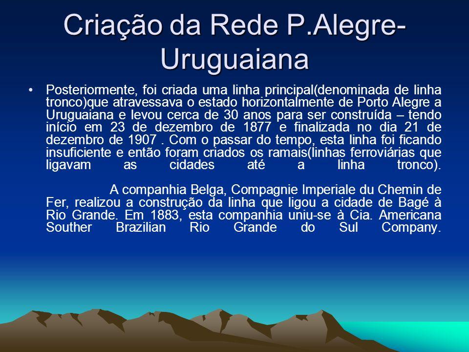 Criação da Rede P.Alegre- Uruguaiana