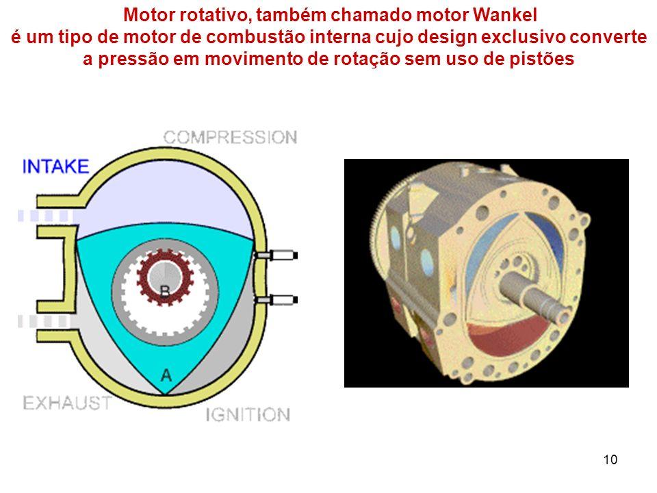 Motor rotativo, também chamado motor Wankel