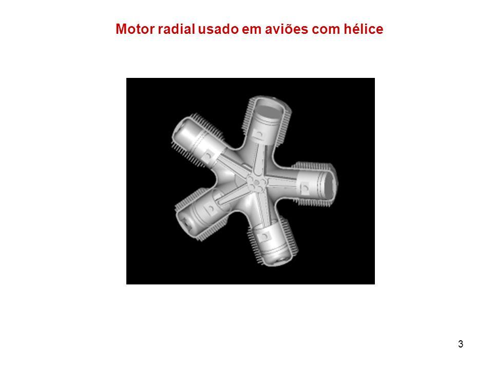 Motor radial usado em aviões com hélice