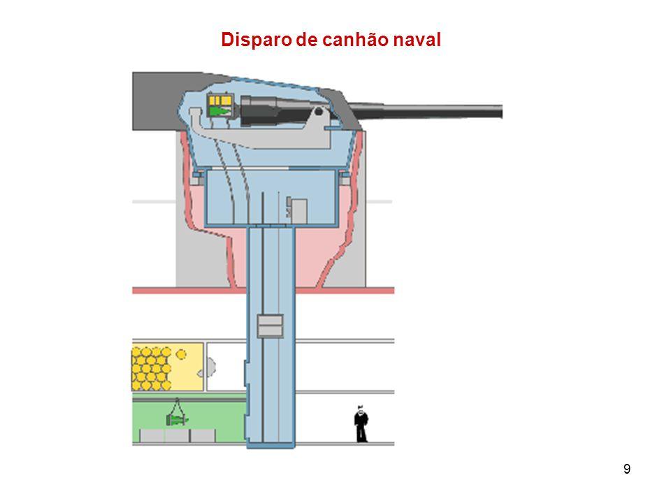Disparo de canhão naval