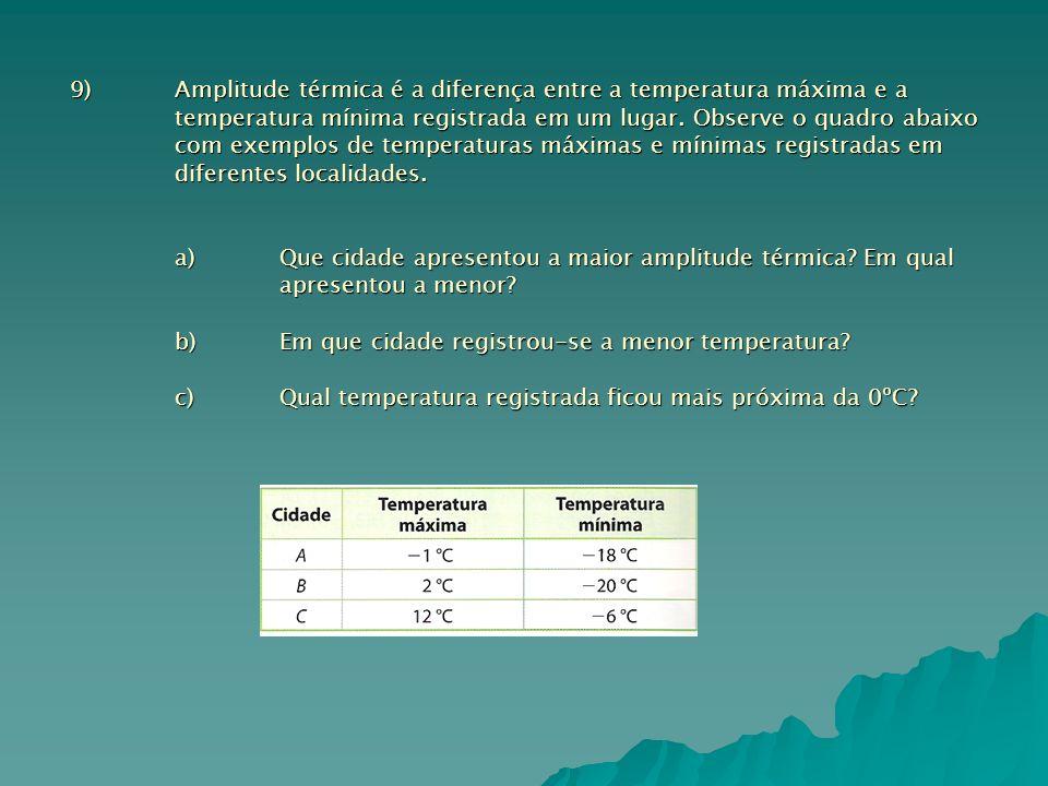 9). Amplitude térmica é a diferença entre a temperatura máxima e a