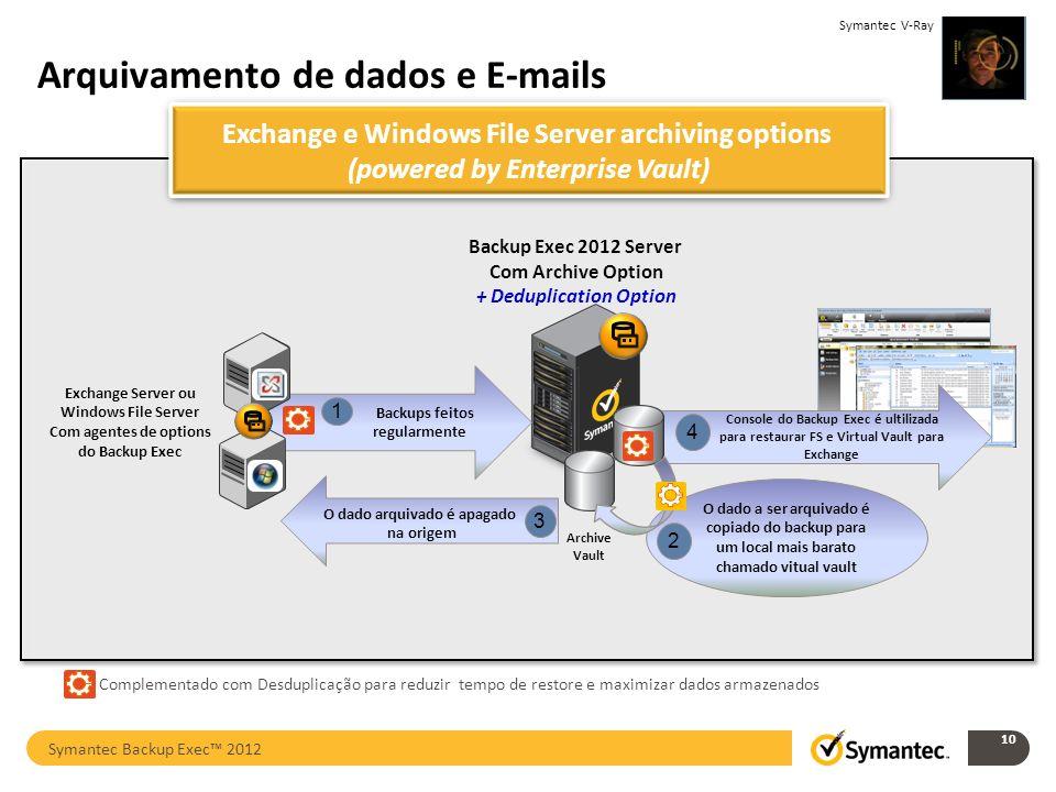 Arquivamento de dados e E-mails