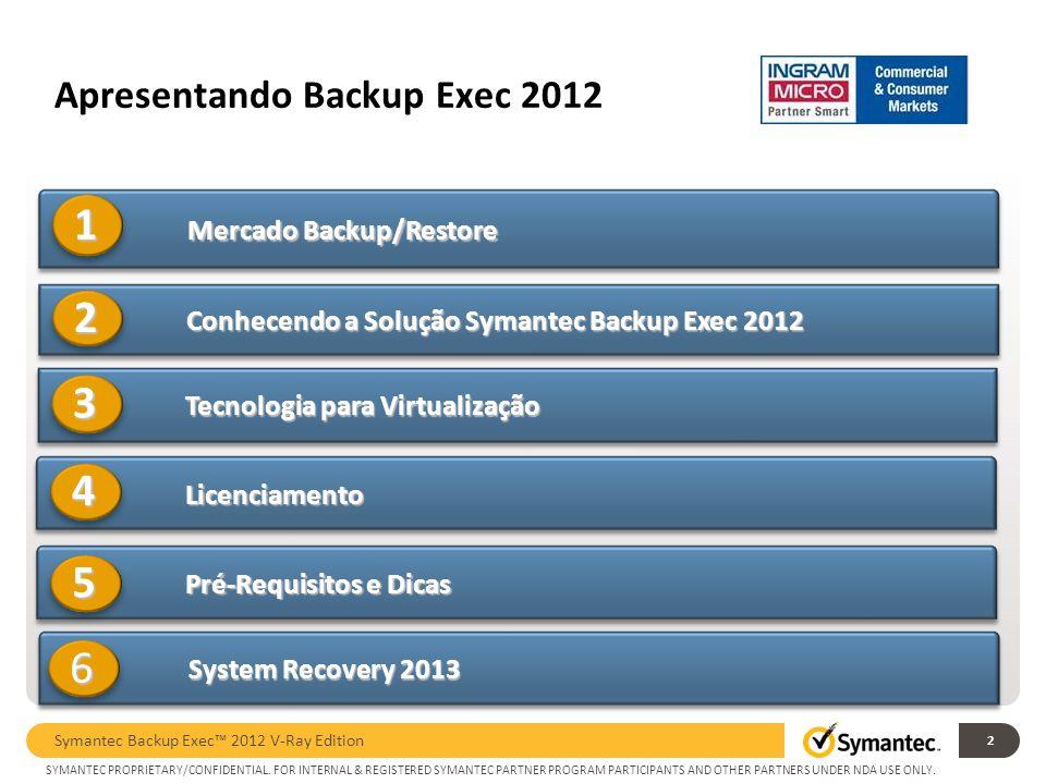 Apresentando Backup Exec 2012
