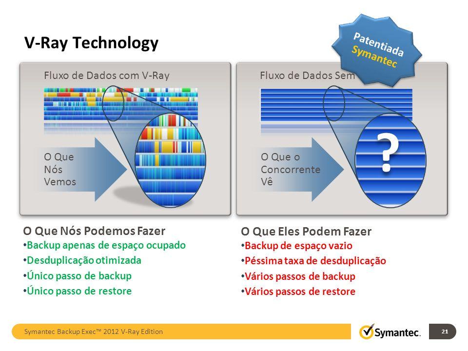 V-Ray Technology O Que Nós Podemos Fazer O Que Eles Podem Fazer