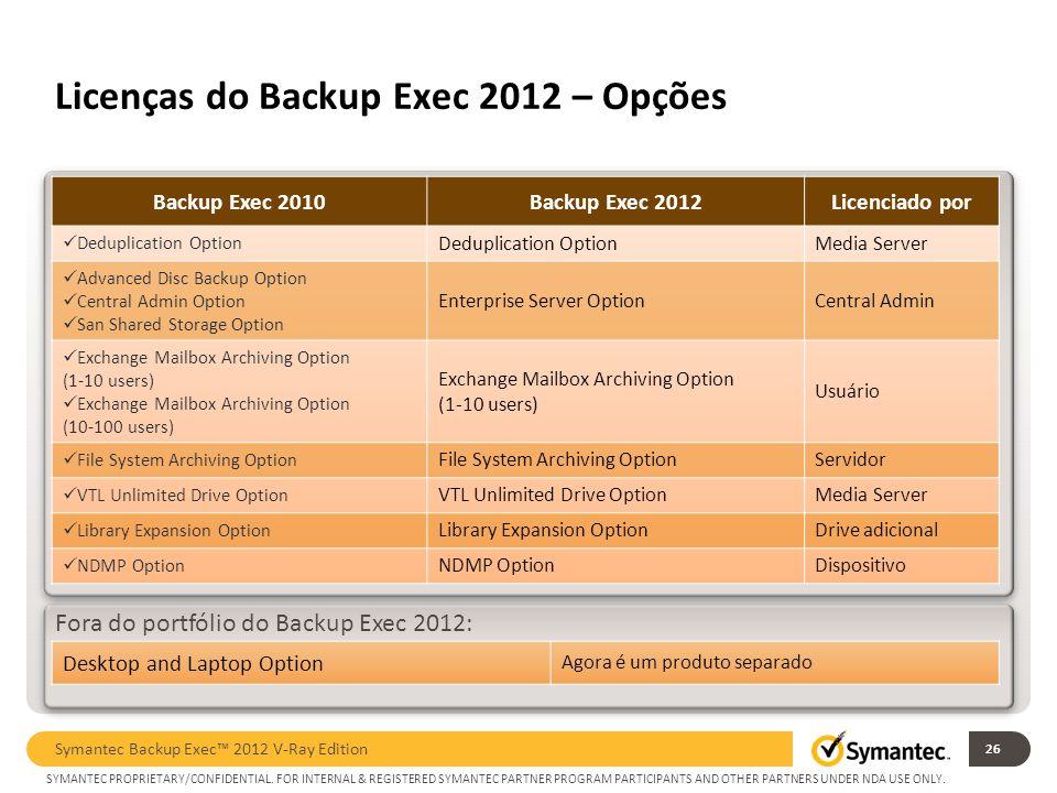 Licenças do Backup Exec 2012 – Opções