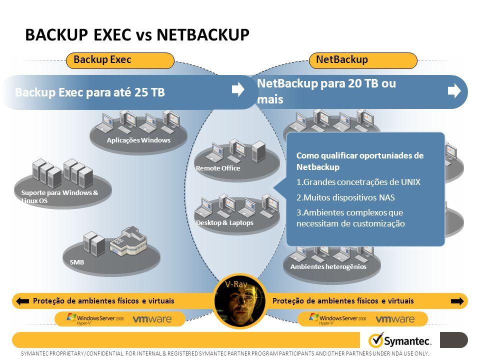 BACKUP EXEC vs NETBACKUP