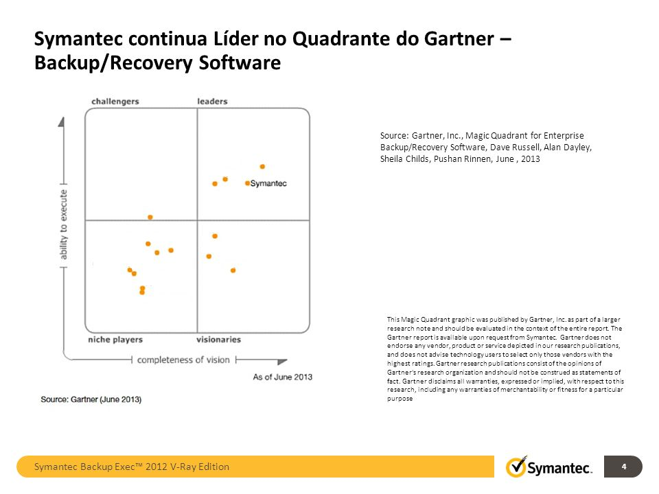 Symantec continua Líder no Quadrante do Gartner – Backup/Recovery Software