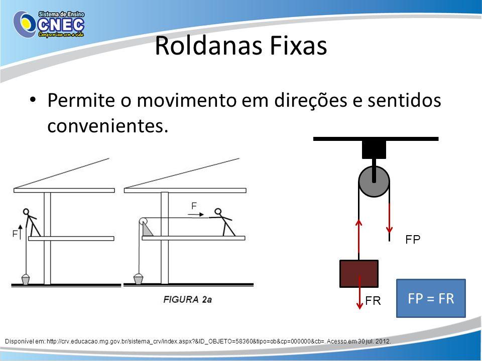 Roldanas Fixas Permite o movimento em direções e sentidos convenientes. FP. FP = FR. FR.