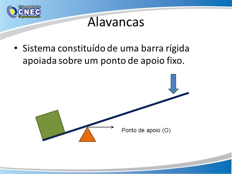 Alavancas Sistema constituído de uma barra rígida apoiada sobre um ponto de apoio fixo.