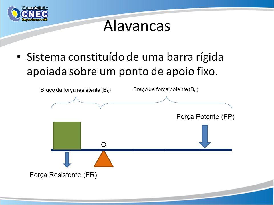 Alavancas Sistema constituído de uma barra rígida apoiada sobre um ponto de apoio fixo. Braço da força resistente (BR)