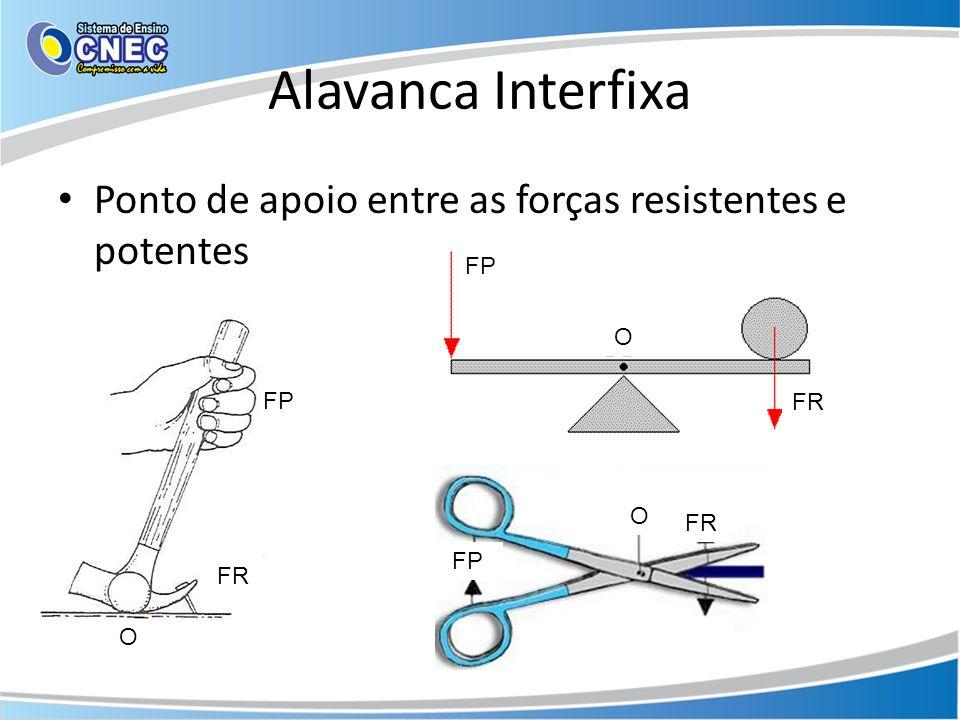 Alavanca Interfixa Ponto de apoio entre as forças resistentes e potentes FP O FP FR O FR FP FR O