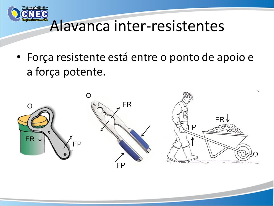 Alavanca inter-resistentes