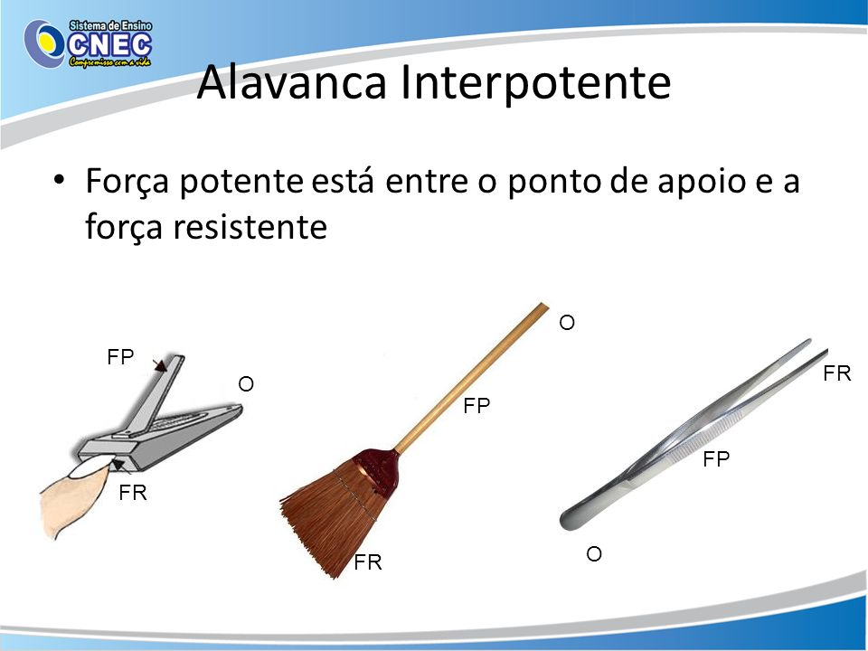 Alavanca Interpotente