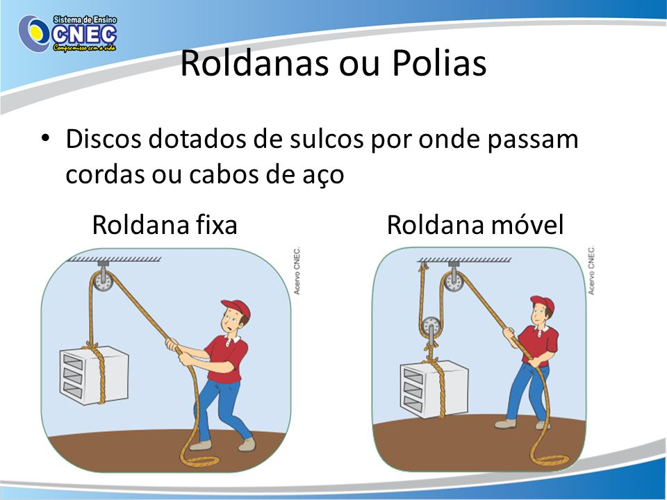 Roldanas ou Polias Discos dotados de sulcos por onde passam cordas ou cabos de aço.