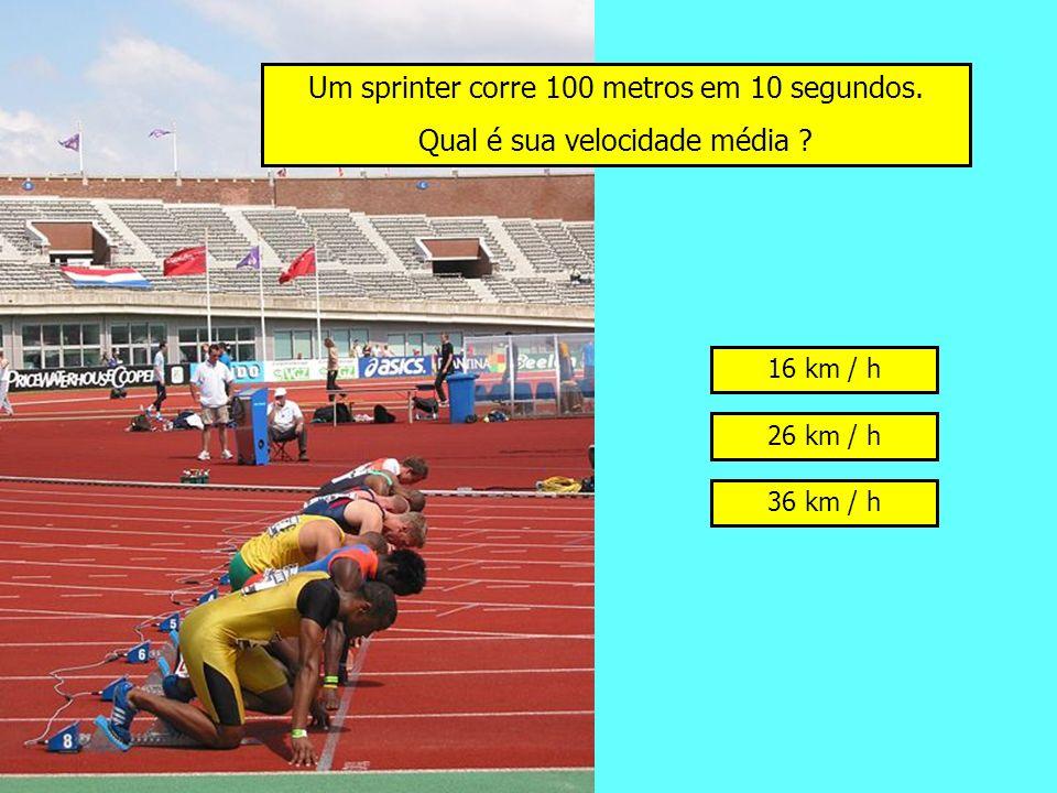 Um sprinter corre 100 metros em 10 segundos.