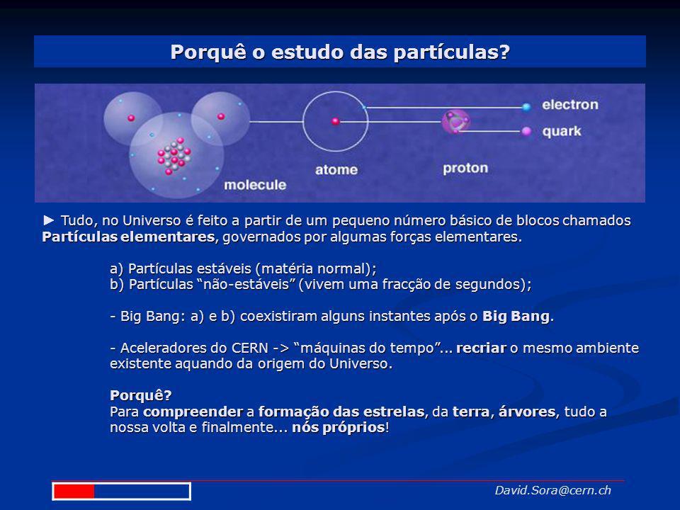 Porquê o estudo das partículas