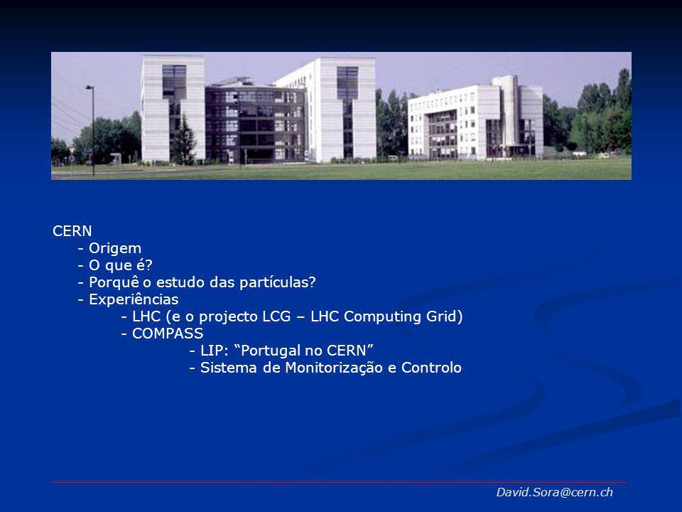 - Porquê o estudo das partículas - Experiências