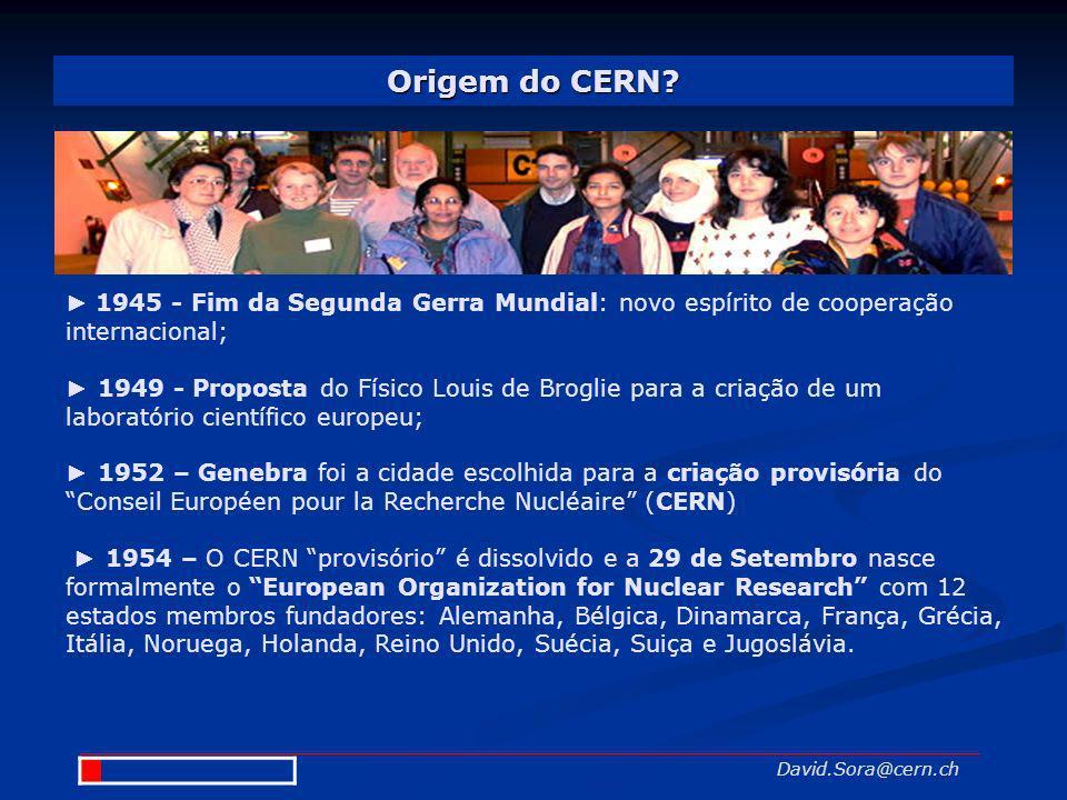 Origem do CERN