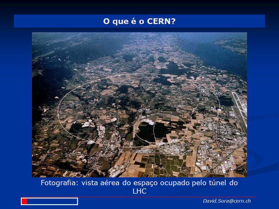 Fotografia: vista aérea do espaço ocupado pelo túnel do LHC