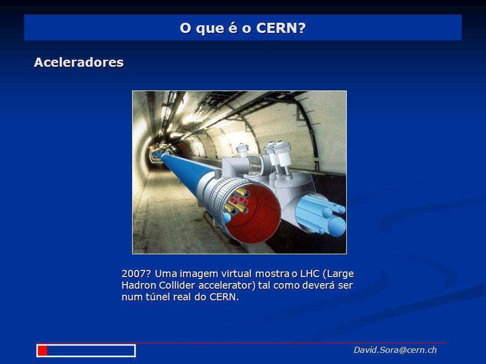 O que é o CERN Aceleradores