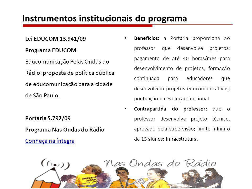 Instrumentos institucionais do programa