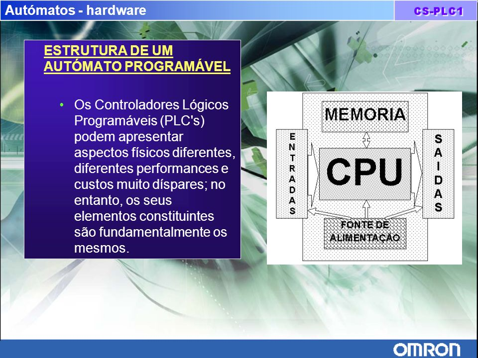 Autómatos - hardware ESTRUTURA DE UM AUTÓMATO PROGRAMÁVEL.