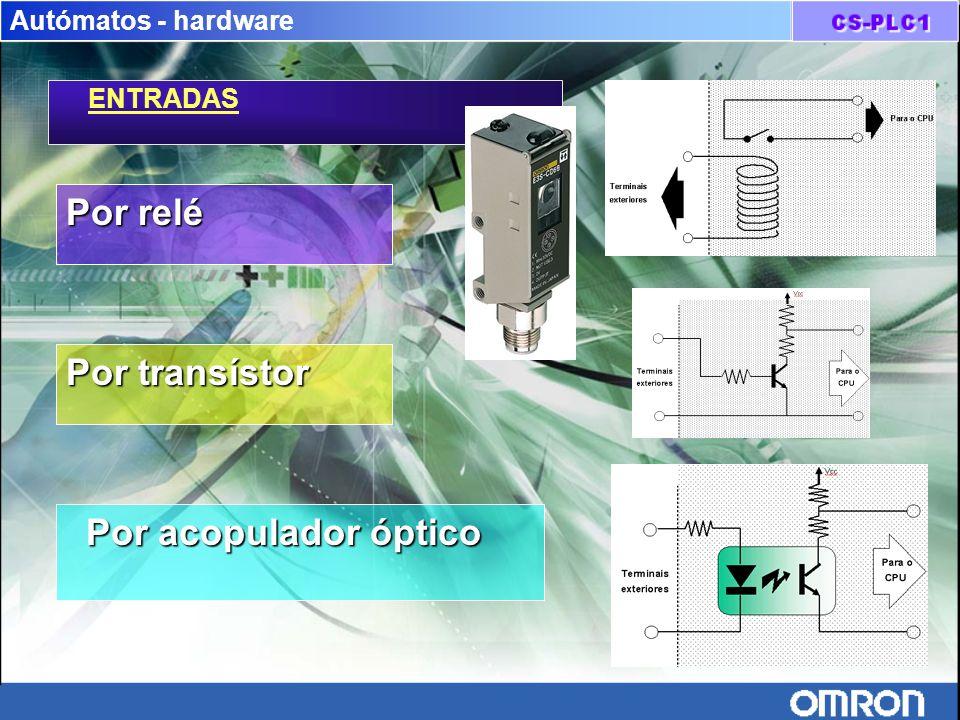 Por relé Por transístor Por acopulador óptico Autómatos - hardware