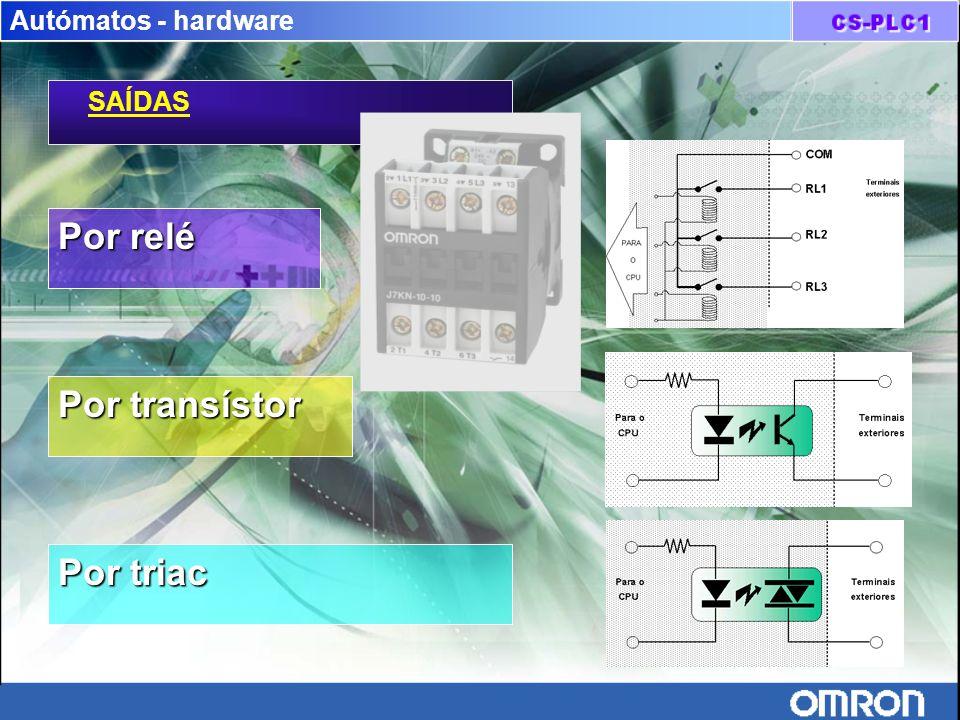Autómatos - hardware SAÍDAS Por relé Por transístor Por triac