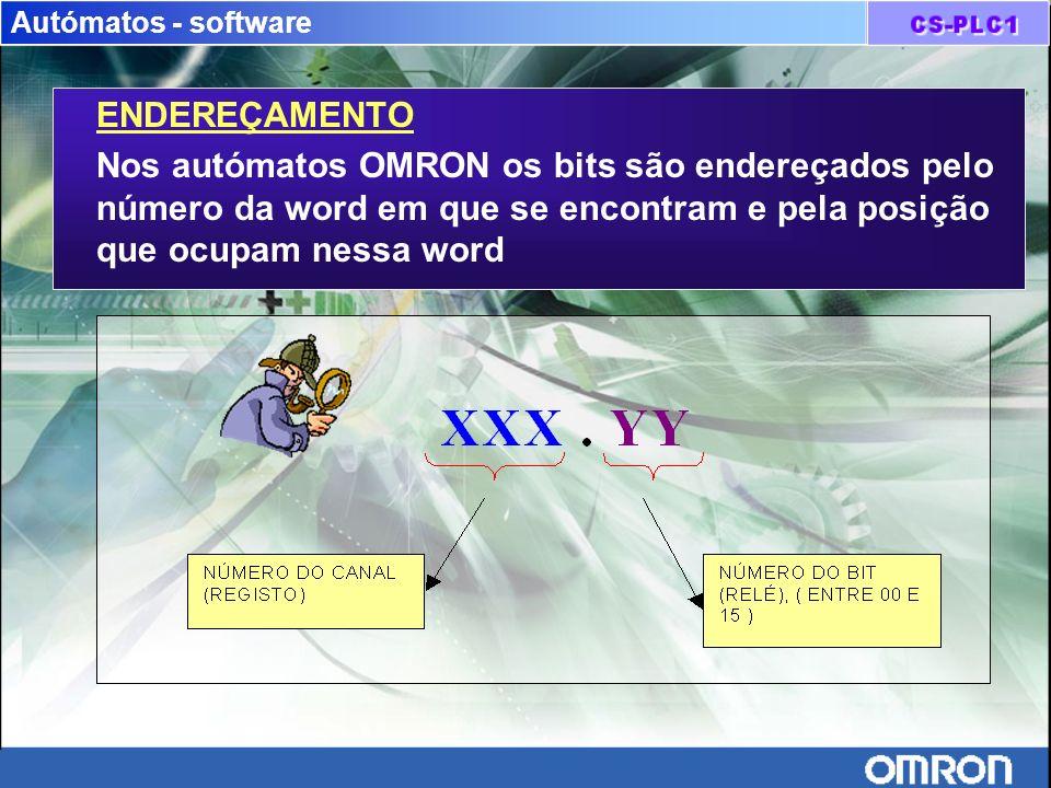 Autómatos - software ENDEREÇAMENTO.