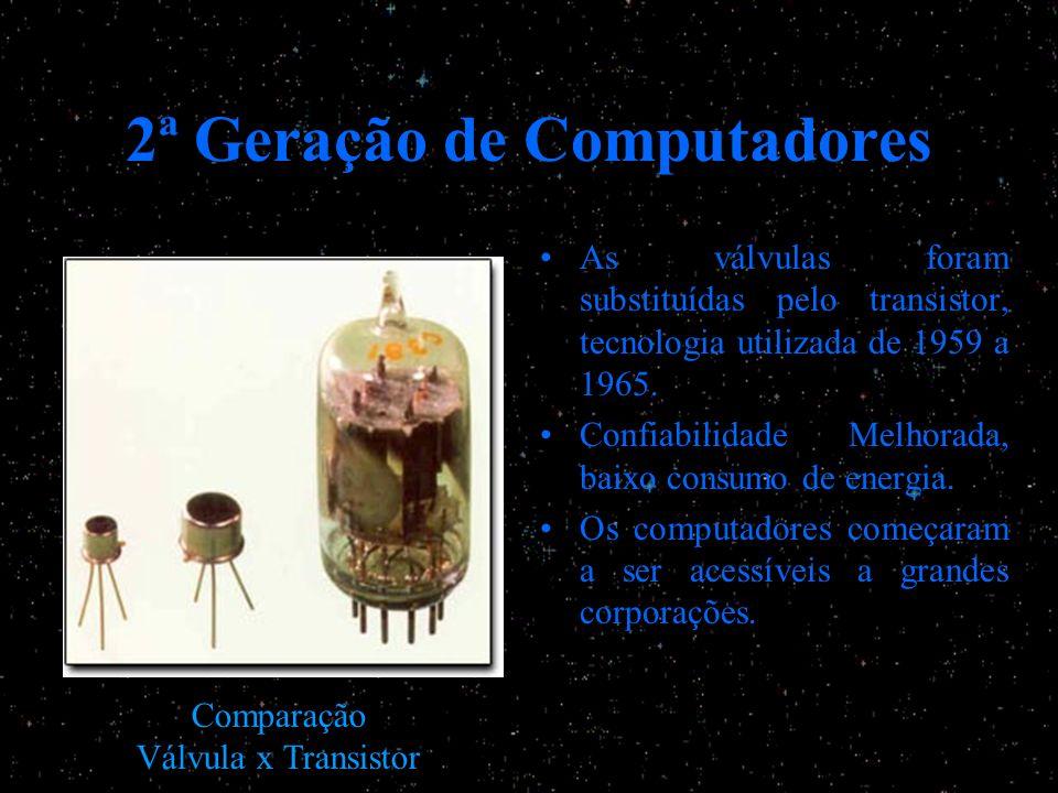 2ª Geração de Computadores
