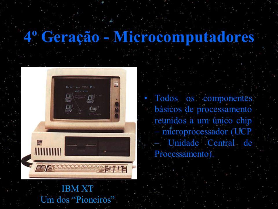 4º Geração - Microcomputadores