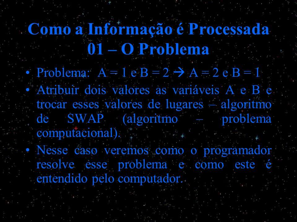 Como a Informação é Processada 01 – O Problema
