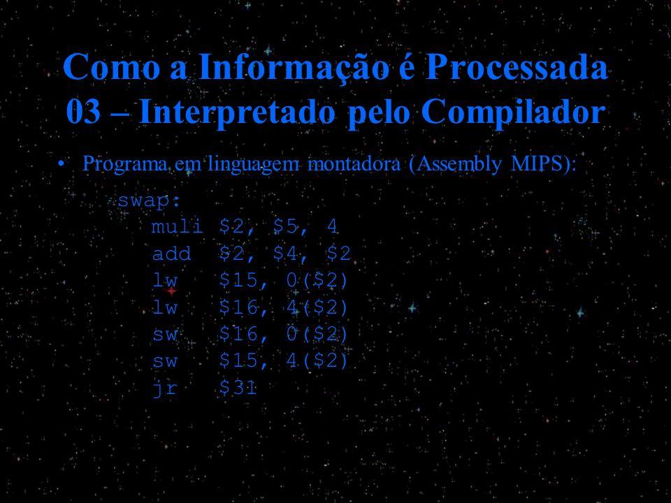 Como a Informação é Processada 03 – Interpretado pelo Compilador