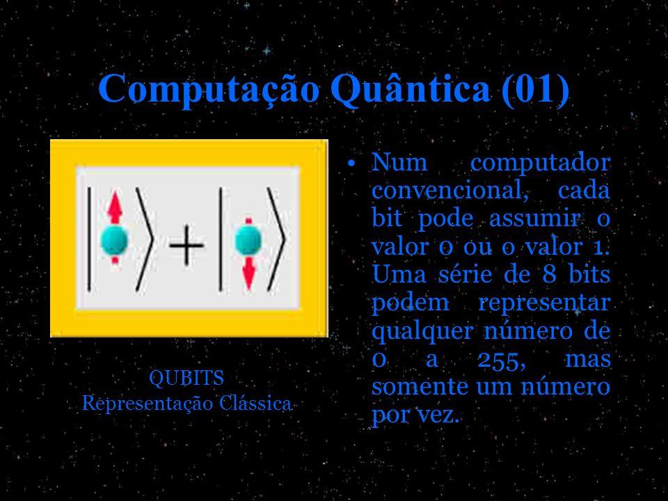 Computação Quântica (01)