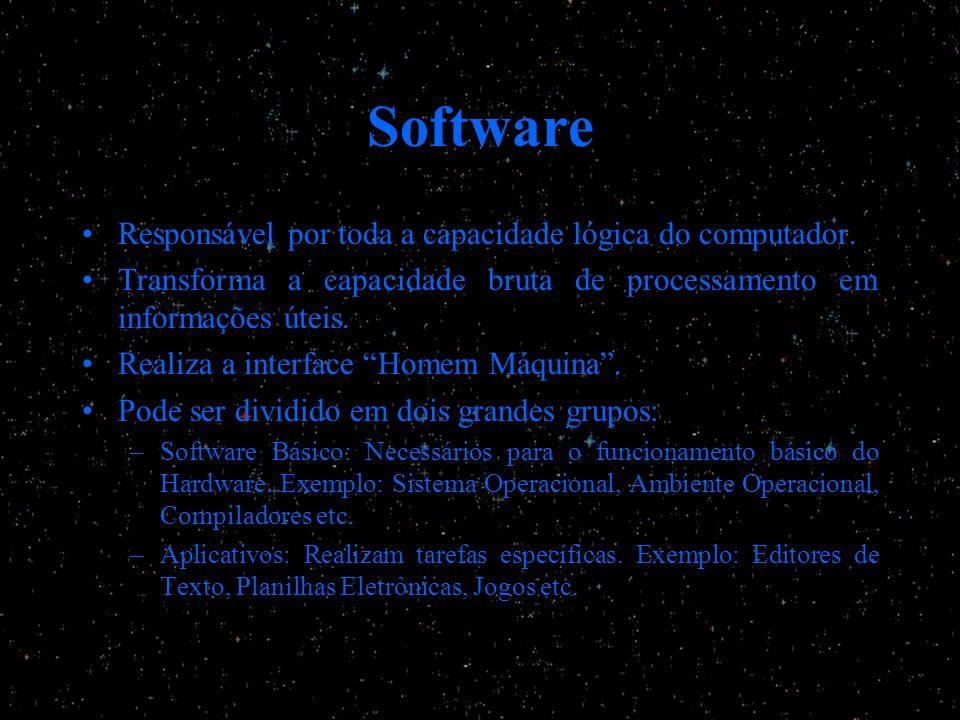 Software Responsável por toda a capacidade lógica do computador.