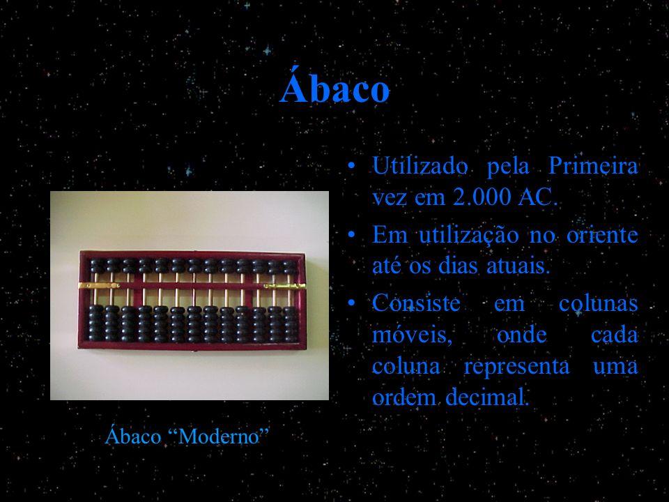 Ábaco Utilizado pela Primeira vez em 2.000 AC.