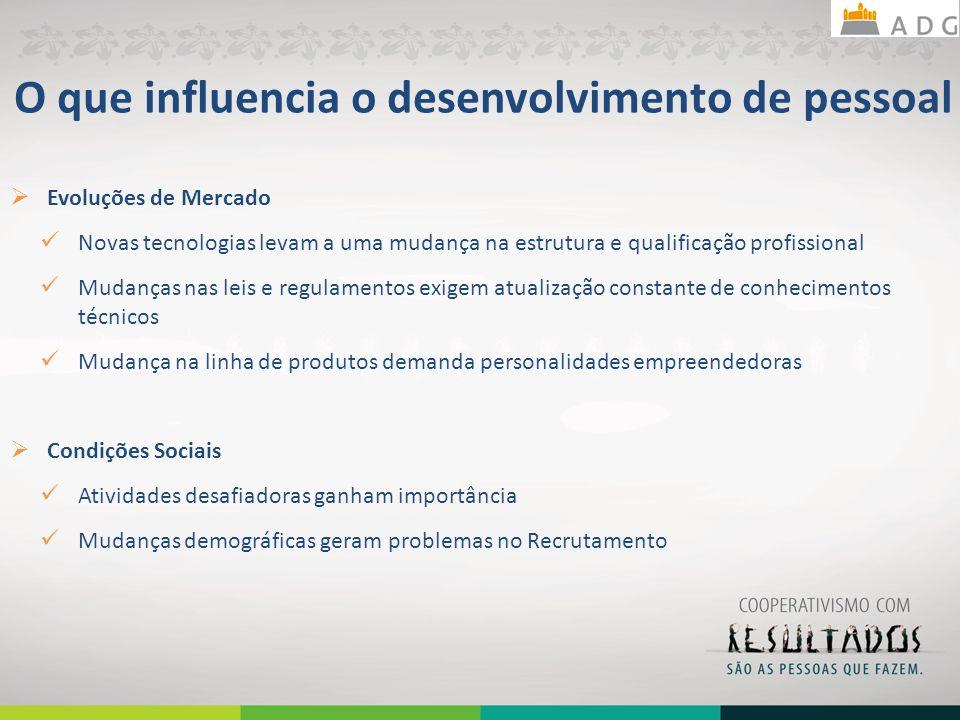 O que influencia o desenvolvimento de pessoal