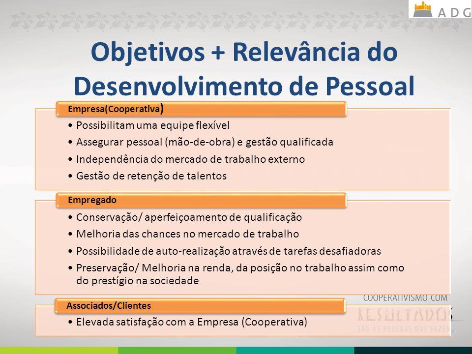 Objetivos + Relevância do Desenvolvimento de Pessoal