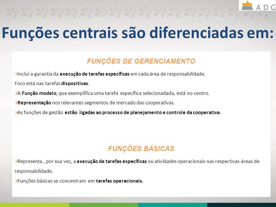 Funções centrais são diferenciadas em: FUNÇÕES DE GERENCIAMENTO