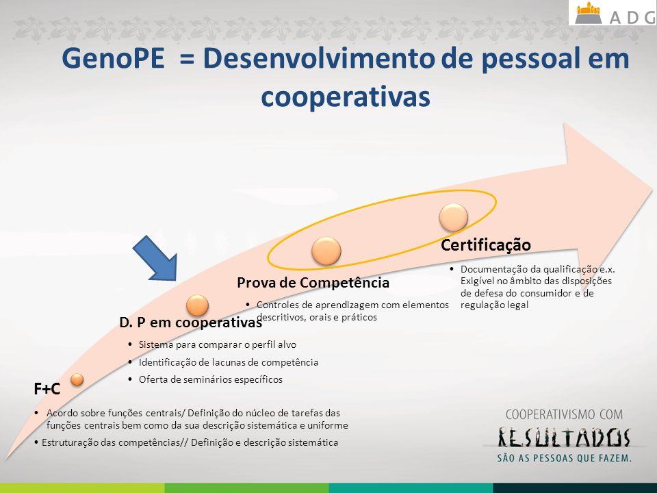 GenoPE = Desenvolvimento de pessoal em cooperativas