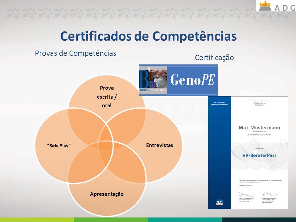 Certificados de Competências