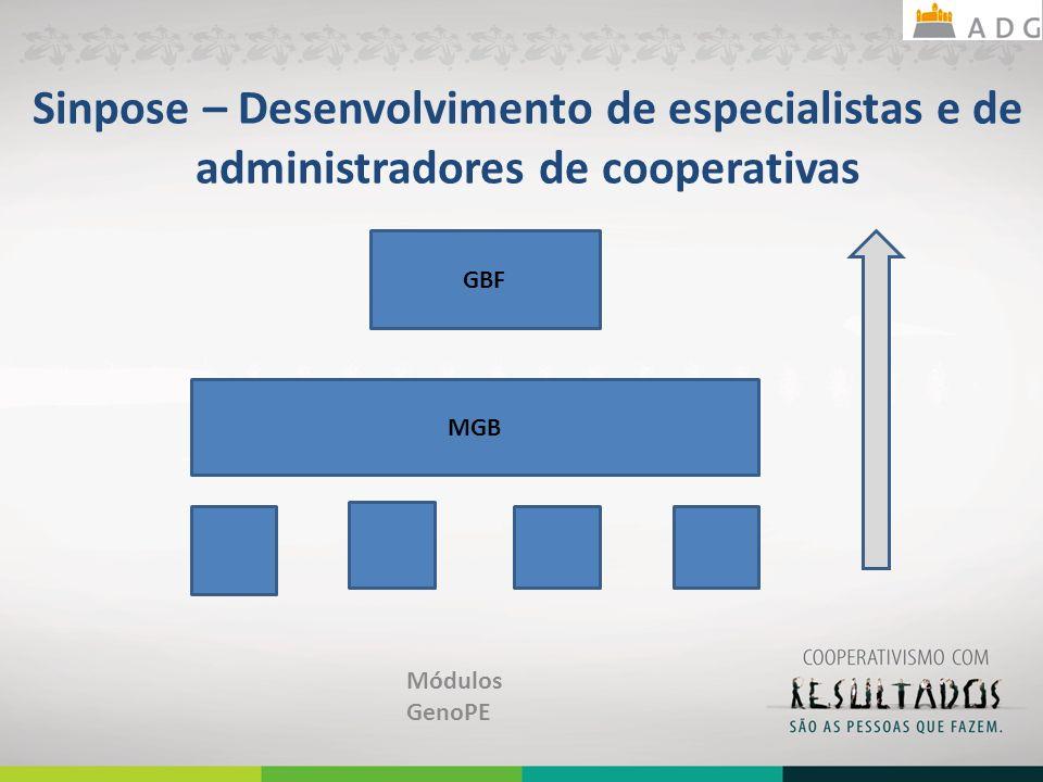 Sinpose – Desenvolvimento de especialistas e de administradores de cooperativas